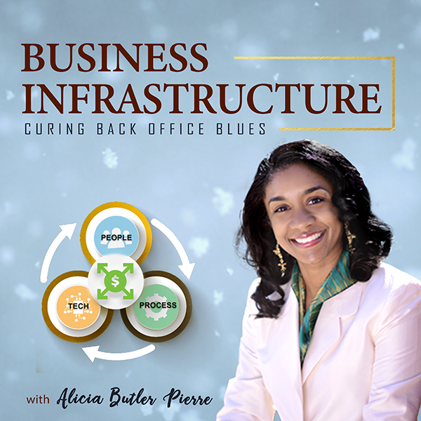TBF 50 | Business Podcast Infrastructure